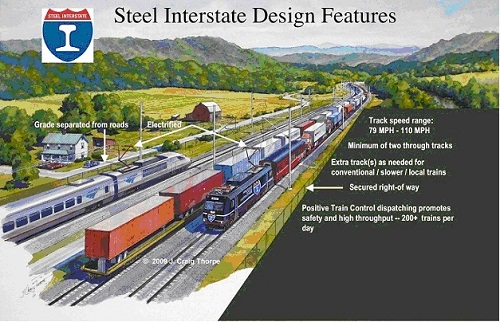 Steel Interstate Design