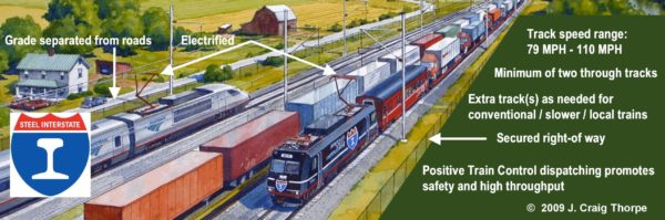 Steel Interstate New Vision for American Railroads